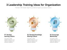 3 Leadership Training Ideas For Organization