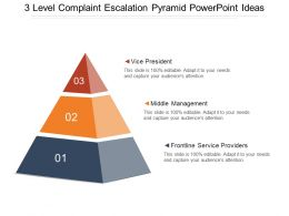3 Level Complaint Escalation Pyramid Powerpoint Ideas