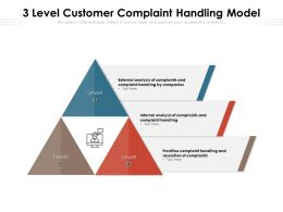 3 Level Customer Complaint Handling Model