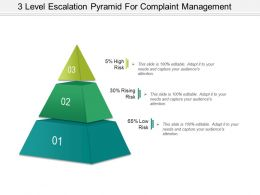 3 Level Escalation Pyramid For Complaint Management Powerpoint Images