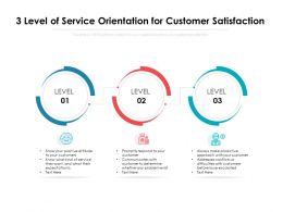 3 Level Of Service Orientation For Customer Satisfaction