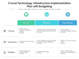3 Level Technology Infrastructure Implementation Plan With Budgeting