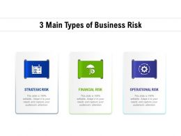 3 Main Types Of Business Risk