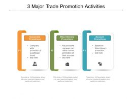3 Major Trade Promotion Activities