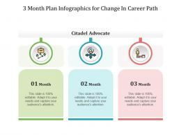3 Month Plan For Change In Career Path Infographic Template