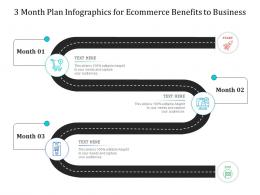 3 Month Plan For Ecommerce Benefits To Business Infographic Template