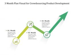 3 Month Plan Visual For Crowdsourcing Product Development Infographic Template