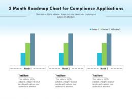 3 Month Roadmap Chart For Compliance Applications Infographic Template