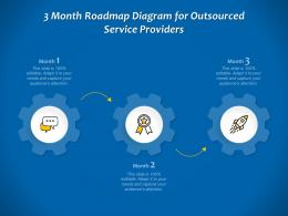 3 Month Roadmap Diagram For Outsourced Service Providers Infographic Template