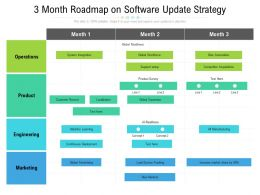 3 Month Roadmap On Software Update Strategy