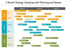 3 Month Strategy Roadmap With Planning And Review