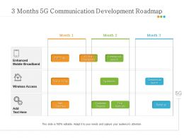 3 Months 5G Communication Development Roadmap