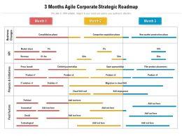 3 Months Agile Corporate Strategic Roadmap