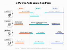 3 Months Agile Scrum Roadmap