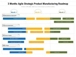 3 Months Agile Strategic Product Manufacturing Roadmap