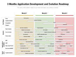 3 Months Application Development And Evolution Roadmap