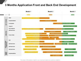 3 Months Application Front And Back End Development