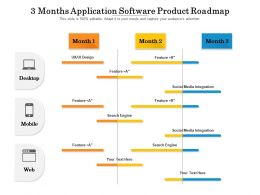 3 Months Application Software Product Roadmap