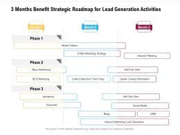 3 Months Benefit Strategic Roadmap For Lead Generation Activities