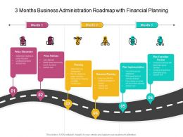 3 Months Business Administration Roadmap With Financial Planning