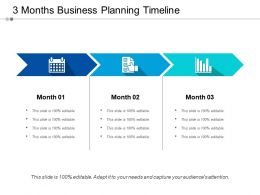 3 Months Business Planning Timeline