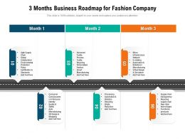 3 Months Business Roadmap For Fashion Company