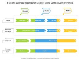 3 Months Business Roadmap For Lean Six Sigma Continuous Improvement