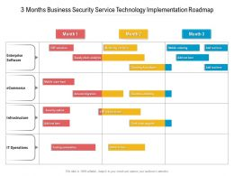 3 Months Business Security Service Technology Implementation Roadmap