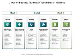 3 Months Business Technology Transformation Roadmap