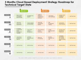 3 Months Cloud Based Deployment Strategy Roadmap For Technical Target State