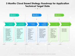3 Months Cloud Based Strategy Roadmap For Application Technical Target State