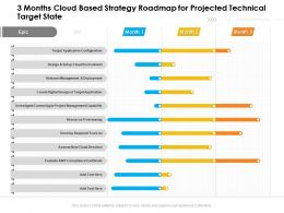 3 Months Cloud Based Strategy Roadmap For Projected Technical Target State