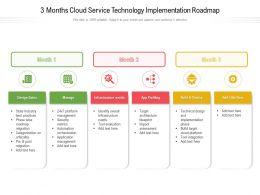 3 Months Cloud Service Technology Implementation Roadmap