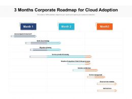 3 Months Corporate Roadmap For Cloud Adoption