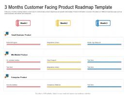 3 Months Customer Facing Product Roadmap Timeline Powerpoint Template
