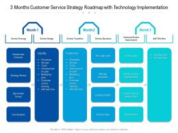 3 Months Customer Service Strategy Roadmap With Technology Implementation