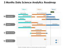 3 Months Data Science Analytics Roadmap