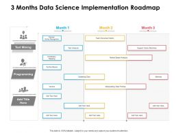 3 Months Data Science Implementation Roadmap