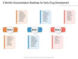3 Months Documentation Roadmap For Early Drug Development