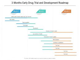 3 Months Early Drug Trial And Development Roadmap