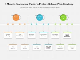 3 Months Ecommerce Platform Feature Release Plan Roadmap