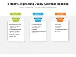 3 Months Engineering Quality Assurance Roadmap