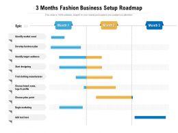 3 Months Fashion Business Setup Roadmap