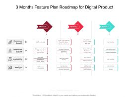 3 Months Feature Plan Roadmap For Digital Product