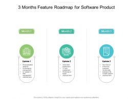 3 Months Feature Roadmap For Software Product