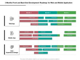 3 Months Front And Back End Development Roadmap For Web And Mobile Application