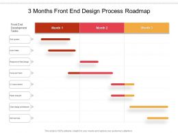 3 Months Front End Design Process Roadmap