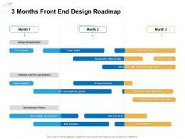 3 Months Front End Design Roadmap