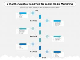 3 Months Graphic Roadmap For Social Media Marketing