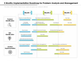 3 Months Implementation Roadmap For Problem Analysis And Management